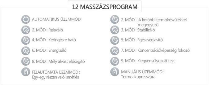 ceragem_masszazsprogramok